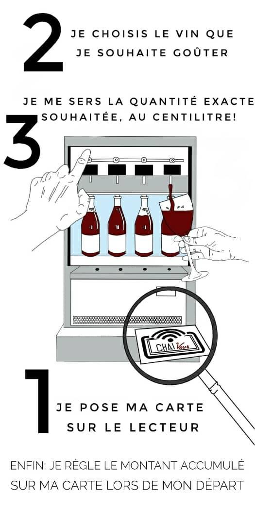 Concept dégustation de vins Chai Vous